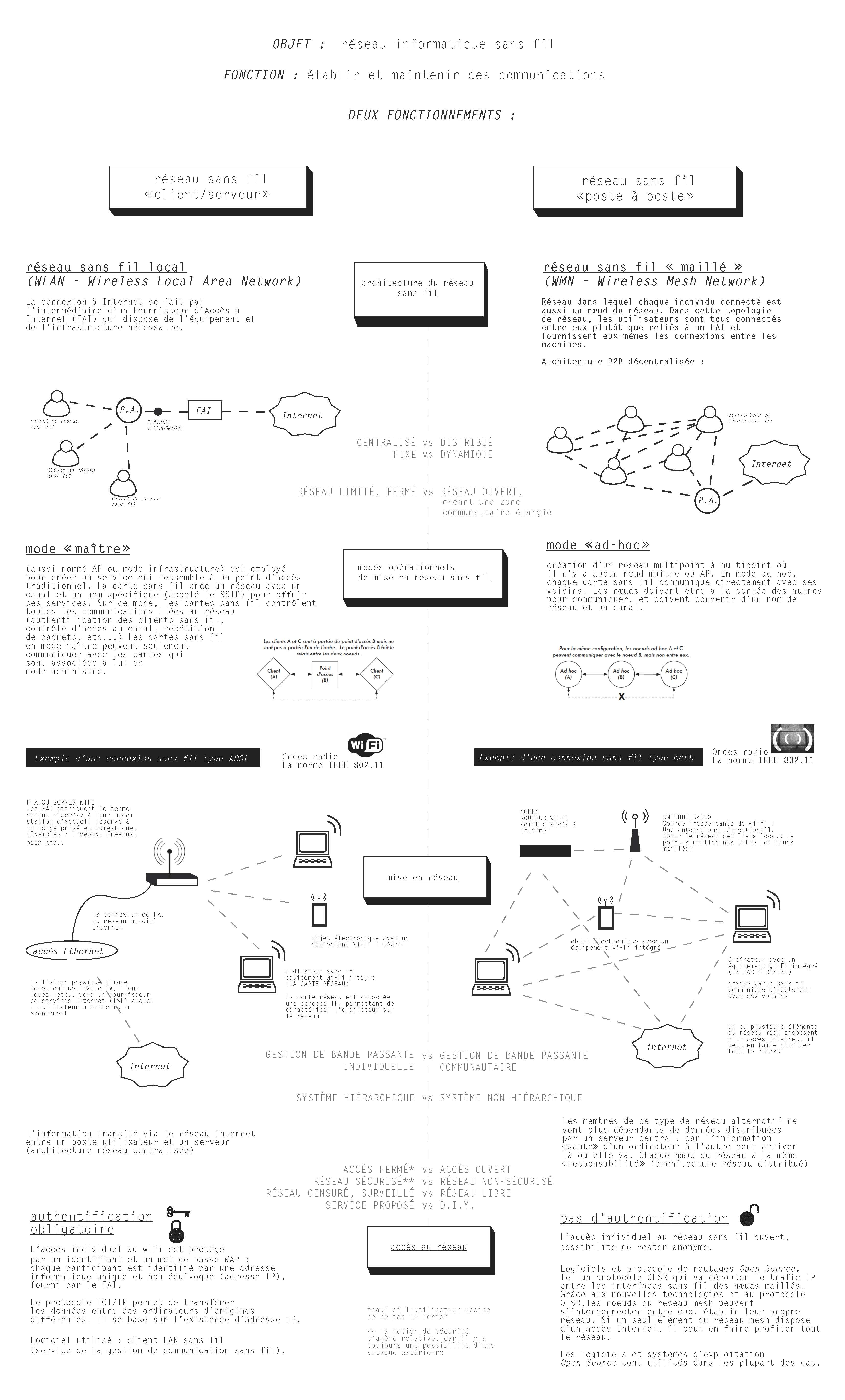 WLAN vs WMN_poster